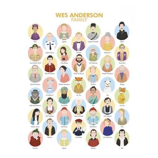 Wes Anderson Tribute
